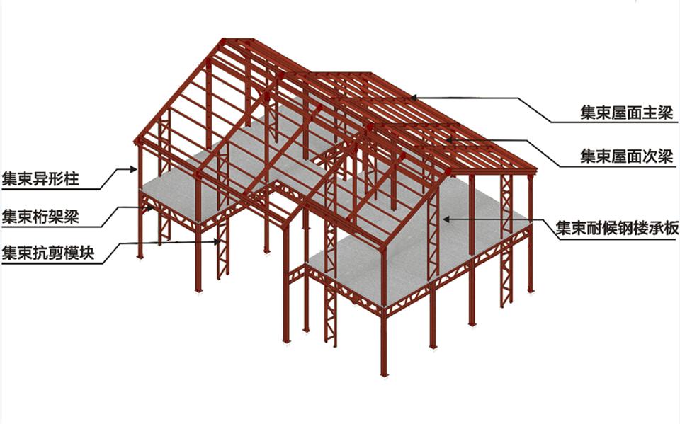 集束建筑结构产品
