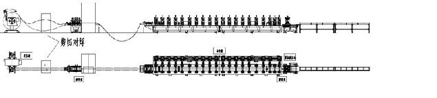 一、生产线主要技术参数 1 轧制材料材质: Q235 2 轧制材料厚度: 1.5-2.0mm 3 轧制材料宽度: 约125mm 4 卷料内径:  508 mm 5 制件长度: 2米/件 6 生产线生产速度:0-25m/min(含冲孔、切断) 二、生产工艺及组成 2.1 生产工艺流程: 液压开卷剪切对焊校平送料机械冲孔(活套)辊压成型跟踪切断出料 2 .